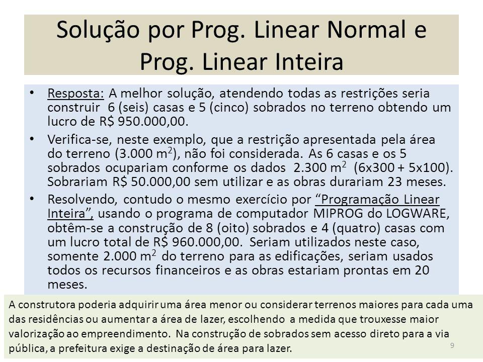 Solução por Prog. Linear Normal e Prog. Linear Inteira Resposta: A melhor solução, atendendo todas as restrições seria construir 6 (seis) casas e 5 (c