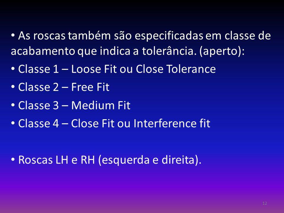 As roscas também são especificadas em classe de acabamento que indica a tolerância. (aperto): Classe 1 – Loose Fit ou Close Tolerance Classe 2 – Free