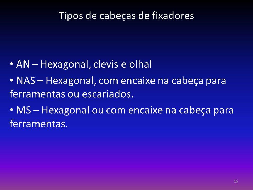 Tipos de cabeças de fixadores AN – Hexagonal, clevis e olhal NAS – Hexagonal, com encaixe na cabeça para ferramentas ou escariados. MS – Hexagonal ou