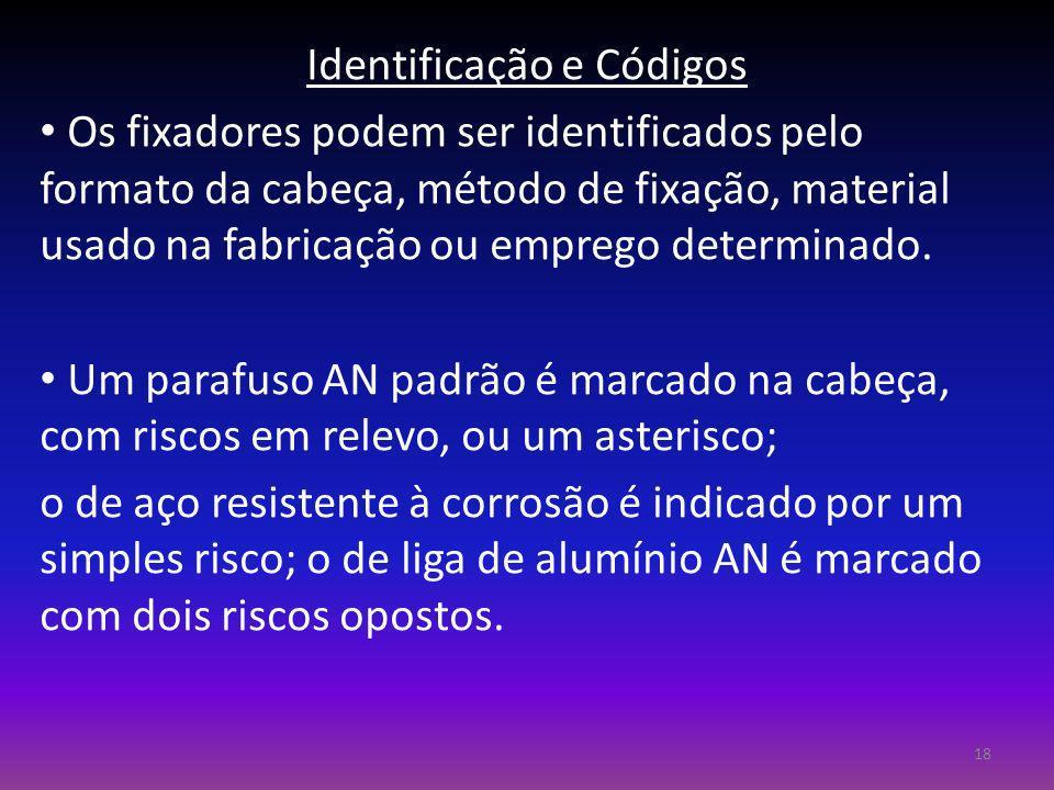 Identificação e Códigos Os fixadores podem ser identificados pelo formato da cabeça, método de fixação, material usado na fabricação ou emprego determ