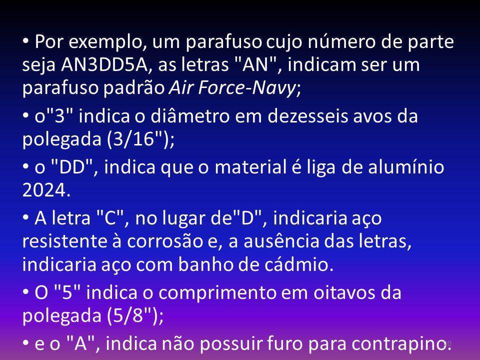 Por exemplo, um parafuso cujo número de parte seja AN3DD5A, as letras