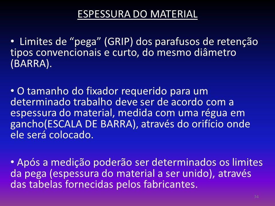 ESPESSURA DO MATERIAL Limites de pega (GRIP) dos parafusos de retenção tipos convencionais e curto, do mesmo diâmetro (BARRA). O tamanho do fixador re