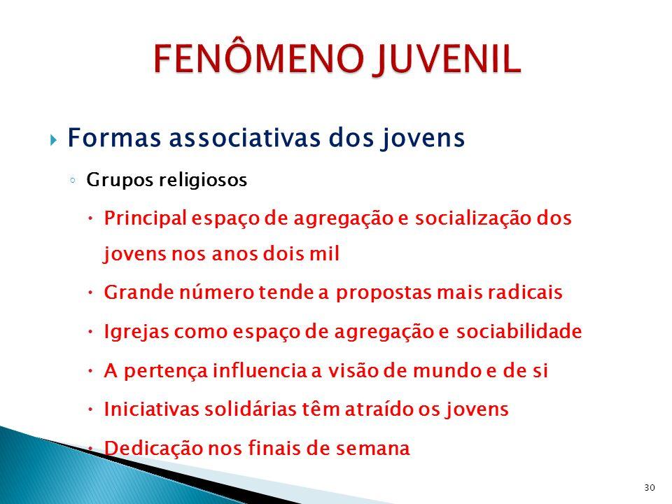Formas associativas dos jovens Grupos religiosos Principal espaço de agregação e socialização dos jovens nos anos dois mil Grande número tende a propo
