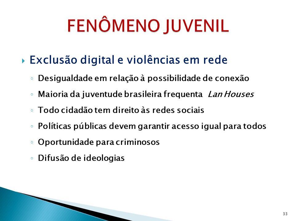 Exclusão digital e violências em rede Desigualdade em relação à possibilidade de conexão Maioria da juventude brasileira frequenta Lan Houses Todo cid