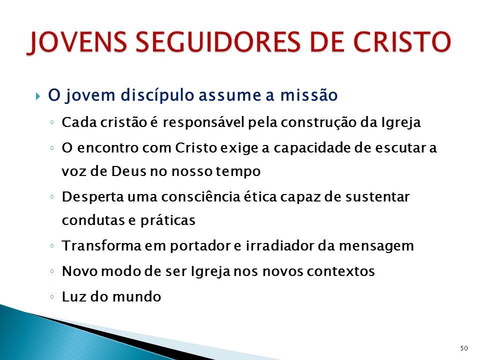 O jovem discípulo assume a missão Cada cristão é responsável pela construção da Igreja O encontro com Cristo exige a capacidade de escutar a voz de De
