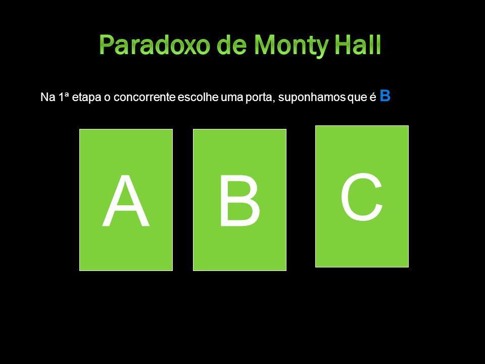 O jogo consiste no seguinte: Monty Hall (o apresentador) apresentava 3 portas aos concorrentes, sabendo que atrás de uma delas estava um carro e que a