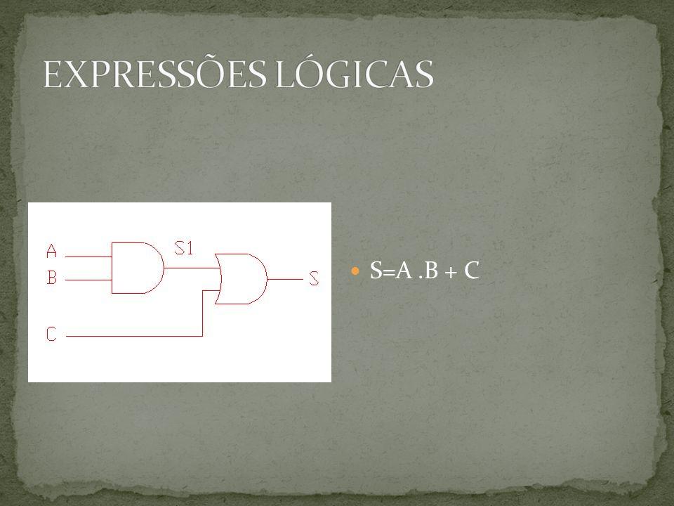 S=A.B + C
