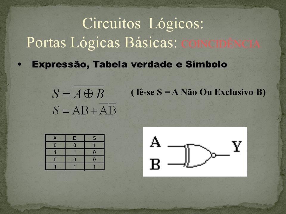 Circuitos Lógicos: Portas Lógicas Básicas: COINCIDÊNCIA Expressão, Tabela verdade e Símbolo ( lê-se S = A Não Ou Exclusivo B)