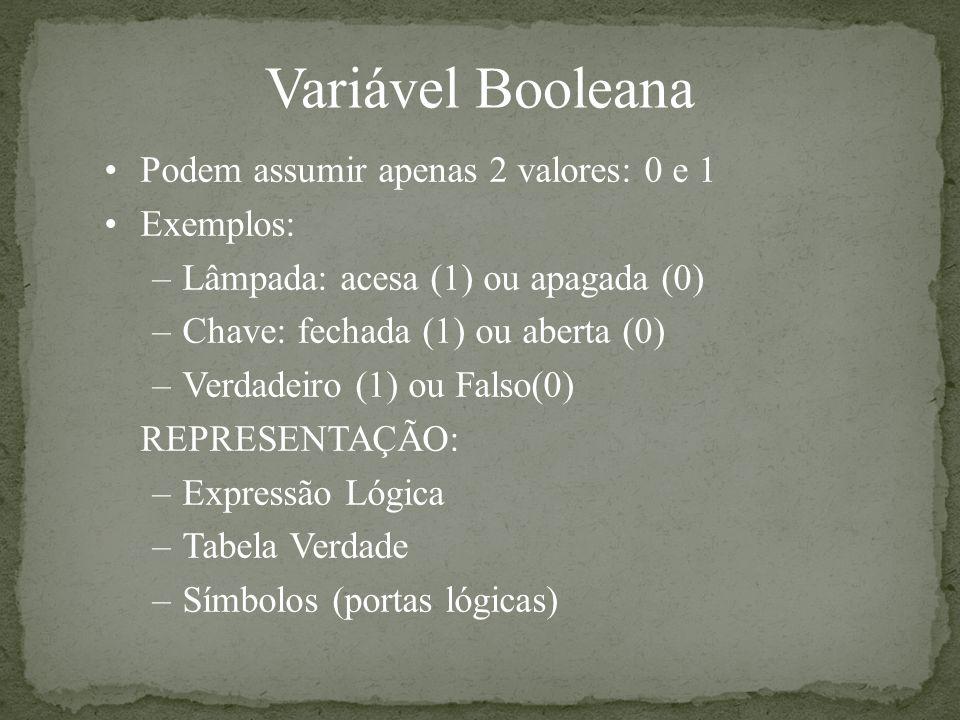 Variável Booleana Podem assumir apenas 2 valores: 0 e 1 Exemplos: –Lâmpada: acesa (1) ou apagada (0) –Chave: fechada (1) ou aberta (0) –Verdadeiro (1)