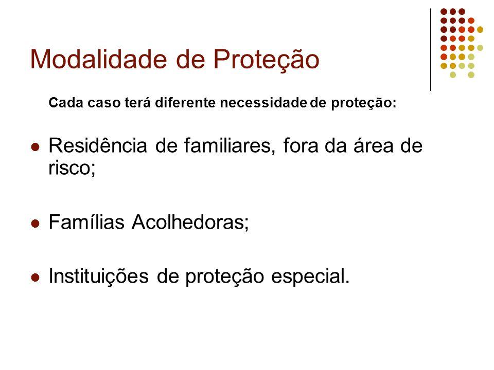 Modalidade de Proteção Cada caso terá diferente necessidade de proteção: Residência de familiares, fora da área de risco; Famílias Acolhedoras; Instit