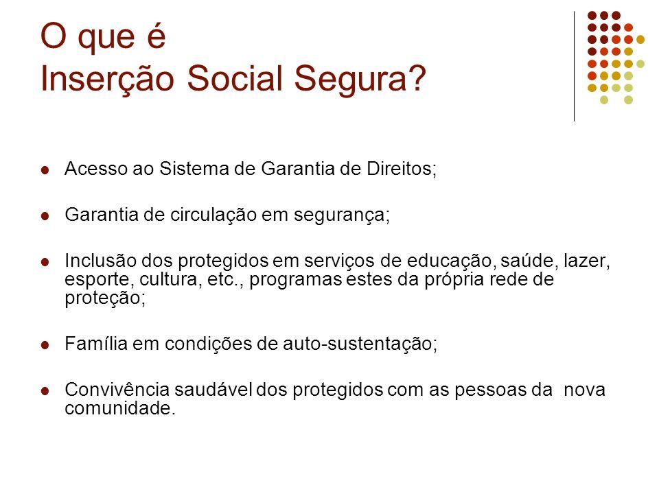 O que é Inserção Social Segura? Acesso ao Sistema de Garantia de Direitos; Garantia de circulação em segurança; Inclusão dos protegidos em serviços de