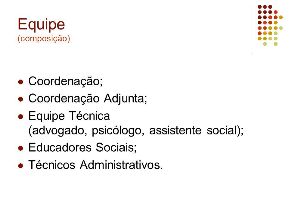 Equipe (composição) Coordenação; Coordenação Adjunta; Equipe Técnica (advogado, psicólogo, assistente social); Educadores Sociais; Técnicos Administra