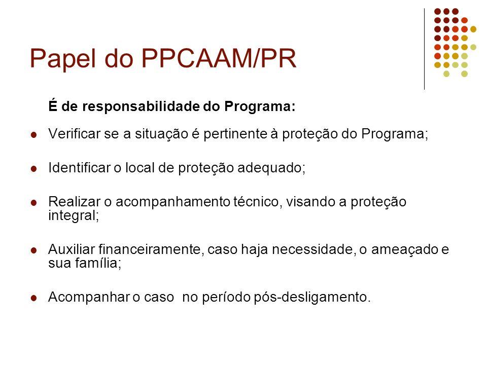 Papel do PPCAAM/PR É de responsabilidade do Programa: Verificar se a situação é pertinente à proteção do Programa; Identificar o local de proteção ade