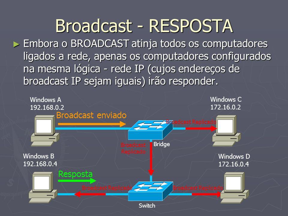 Broadcast - RESPOSTA Embora o BROADCAST atinja todos os computadores ligados a rede, apenas os computadores configurados na mesma lógica - rede IP (cujos endereços de broadcast IP sejam iguais) irão responder.