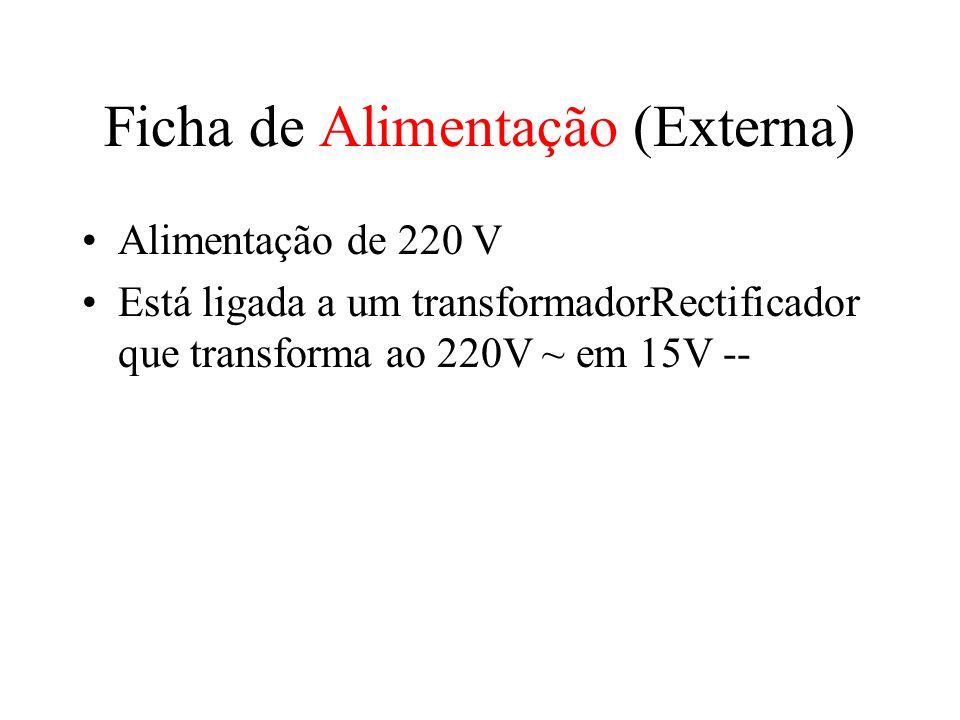 Ficha de Alimentação (Externa) Alimentação de 220 V Está ligada a um transformadorRectificador que transforma ao 220V ~ em 15V --