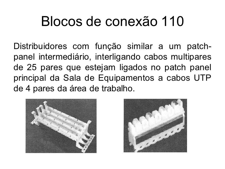 Blocos de conexão 110 Distribuidores com função similar a um patch- panel intermediário, interligando cabos multipares de 25 pares que estejam ligados