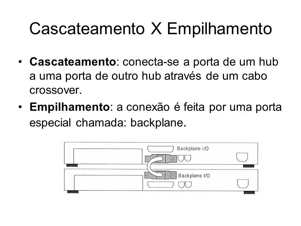 Cascateamento X Empilhamento Cascateamento: conecta-se a porta de um hub a uma porta de outro hub através de um cabo crossover. Empilhamento: a conexã