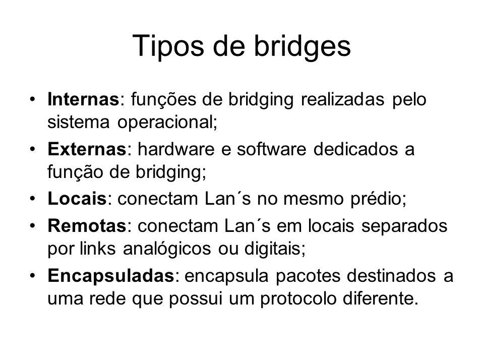 Tipos de bridges Internas: funções de bridging realizadas pelo sistema operacional; Externas: hardware e software dedicados a função de bridging; Loca