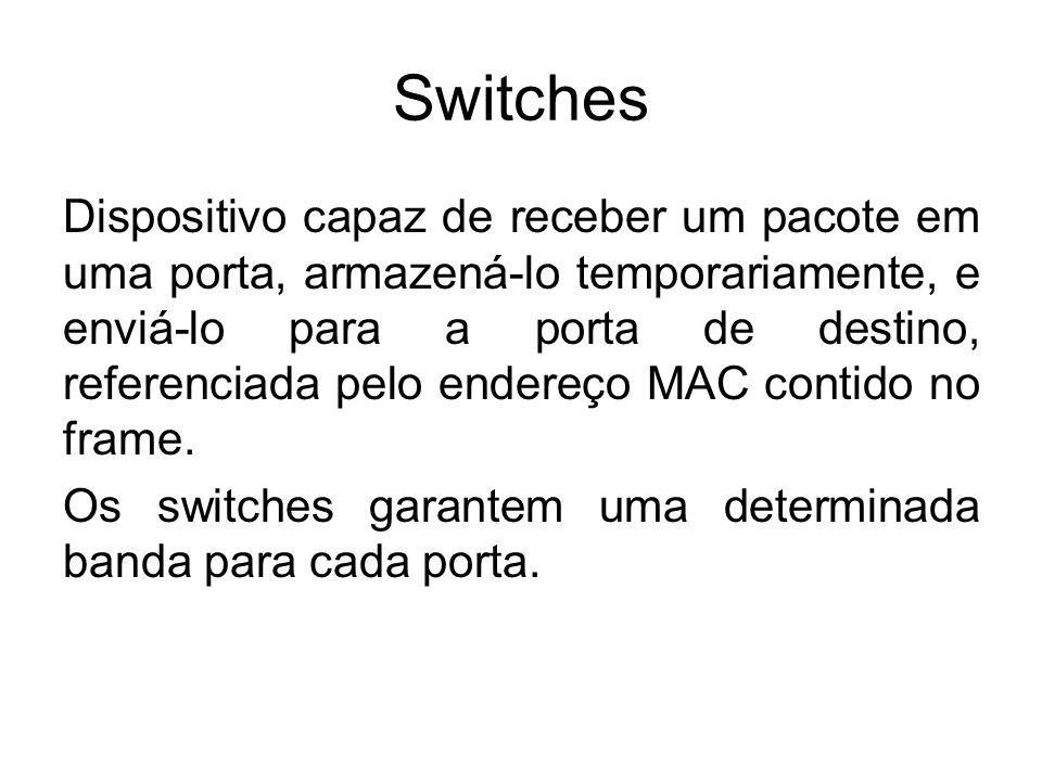Switches Dispositivo capaz de receber um pacote em uma porta, armazená-lo temporariamente, e enviá-lo para a porta de destino, referenciada pelo ender