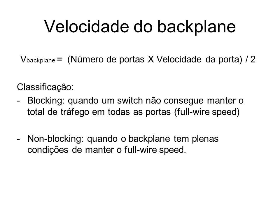 Velocidade do backplane V backplane = (Número de portas X Velocidade da porta) / 2 Classificação: -Blocking: quando um switch não consegue manter o to