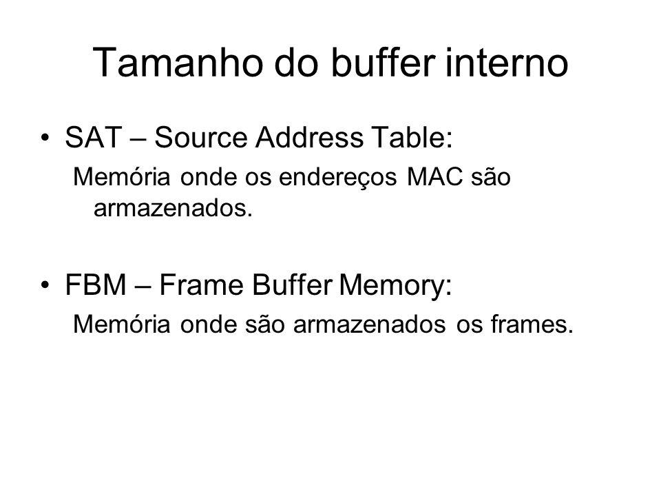 Tamanho do buffer interno SAT – Source Address Table: Memória onde os endereços MAC são armazenados. FBM – Frame Buffer Memory: Memória onde são armaz