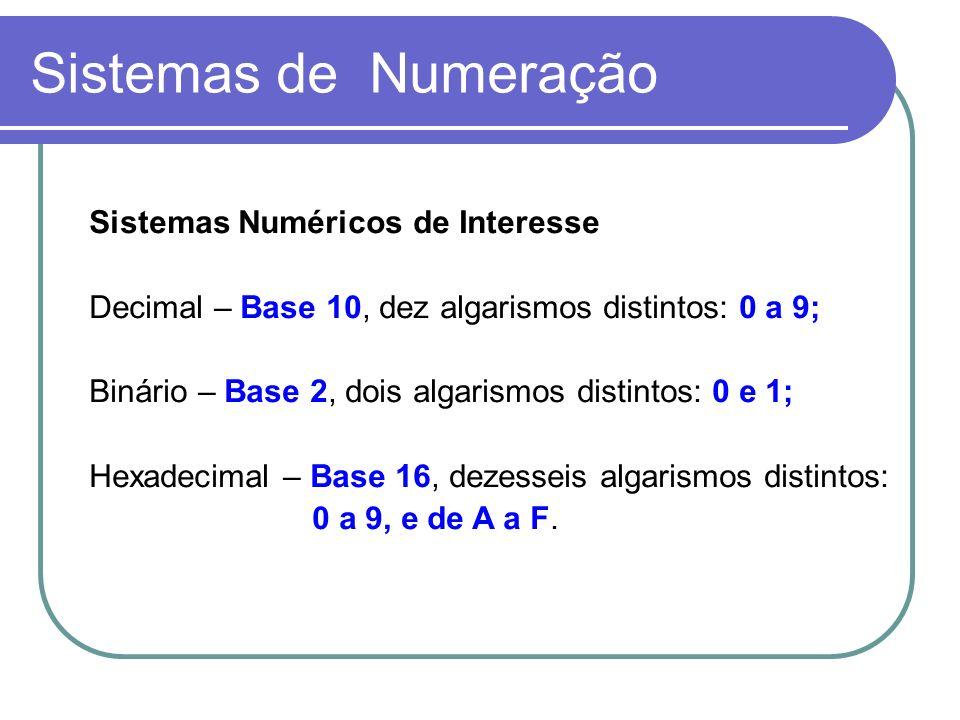 Sistemas de Numeração Sistemas Numéricos de Interesse Decimal – Base 10, dez algarismos distintos: 0 a 9; Binário – Base 2, dois algarismos distintos: