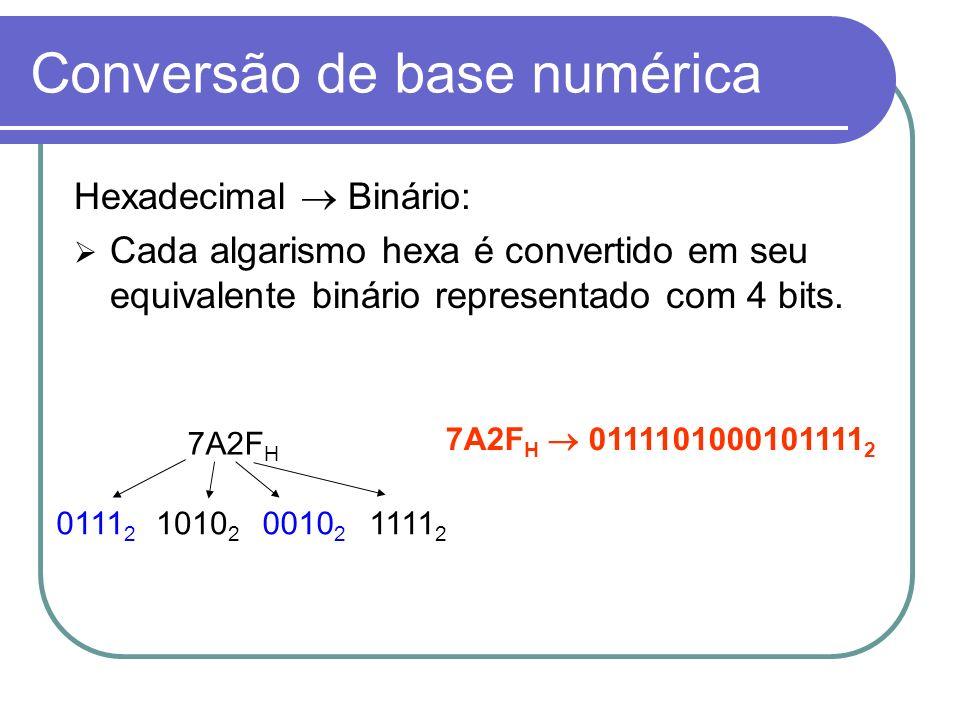 Hexadecimal Binário: Cada algarismo hexa é convertido em seu equivalente binário representado com 4 bits. Conversão de base numérica 7A2F H 1111 2 001