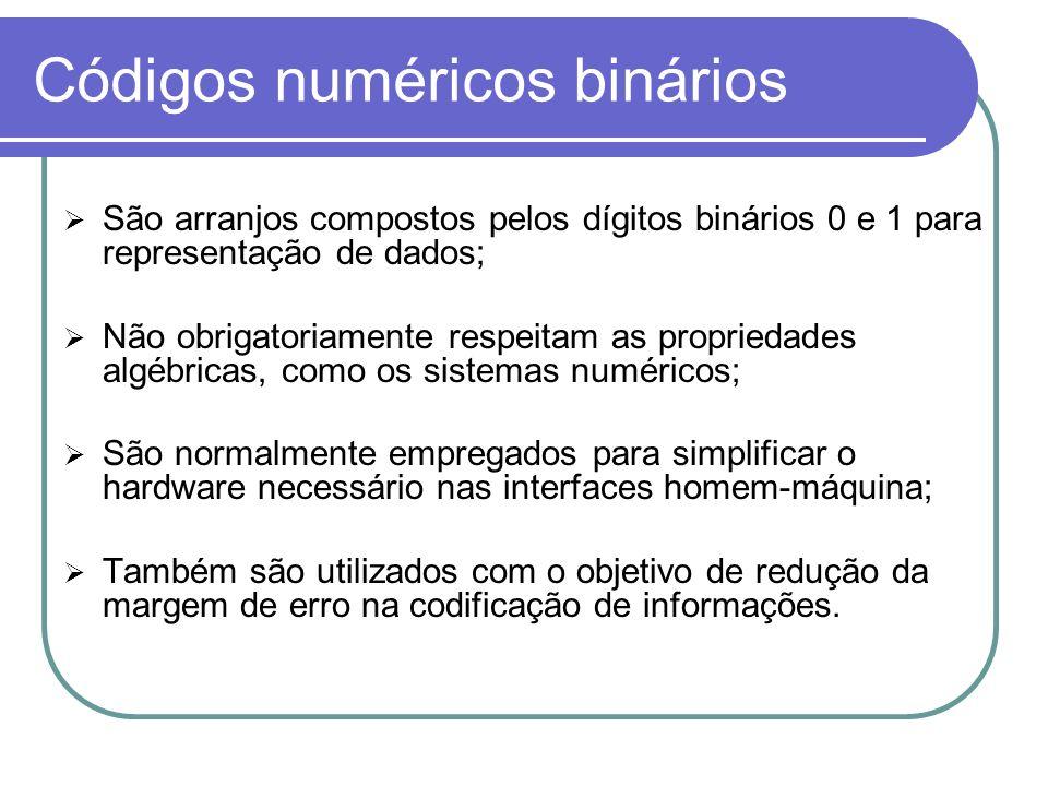 Códigos numéricos binários São arranjos compostos pelos dígitos binários 0 e 1 para representação de dados; Não obrigatoriamente respeitam as propried