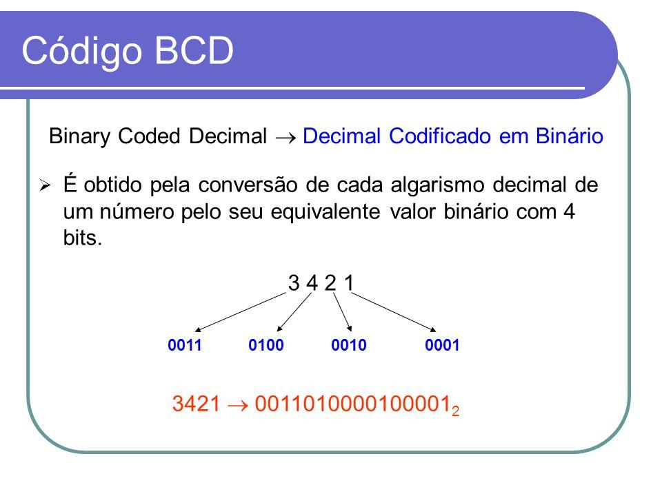 Código BCD Binary Coded Decimal Decimal Codificado em Binário É obtido pela conversão de cada algarismo decimal de um número pelo seu equivalente valo