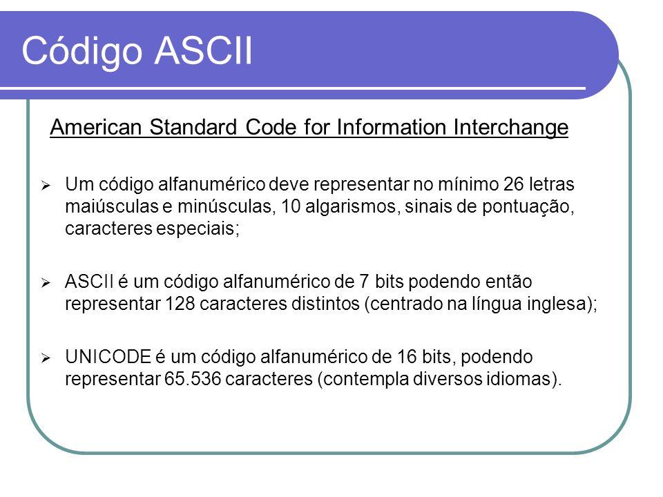 Código ASCII American Standard Code for Information Interchange Um código alfanumérico deve representar no mínimo 26 letras maiúsculas e minúsculas, 1