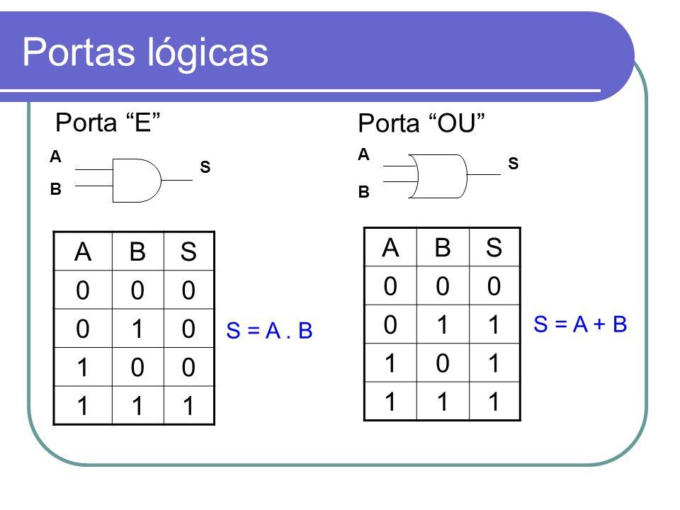 Portas lógicas Porta E ABS 000 010 100 111 A B S Porta OU A B S ABS 000 011 101 111 S = A. B S = A + B
