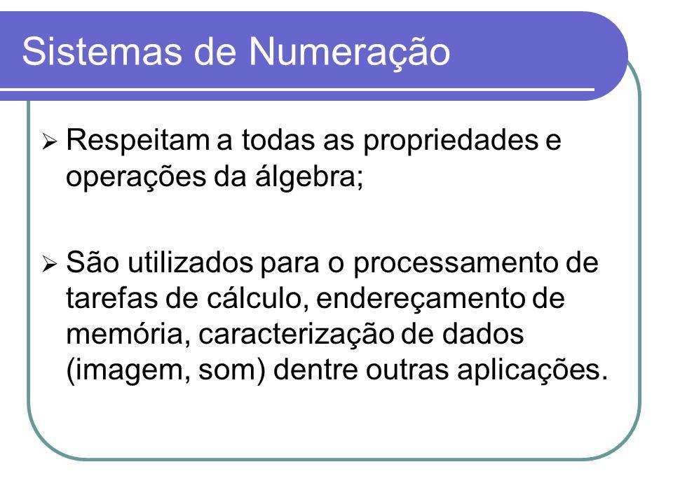 Sistemas de Numeração Respeitam a todas as propriedades e operações da álgebra; São utilizados para o processamento de tarefas de cálculo, endereçamen