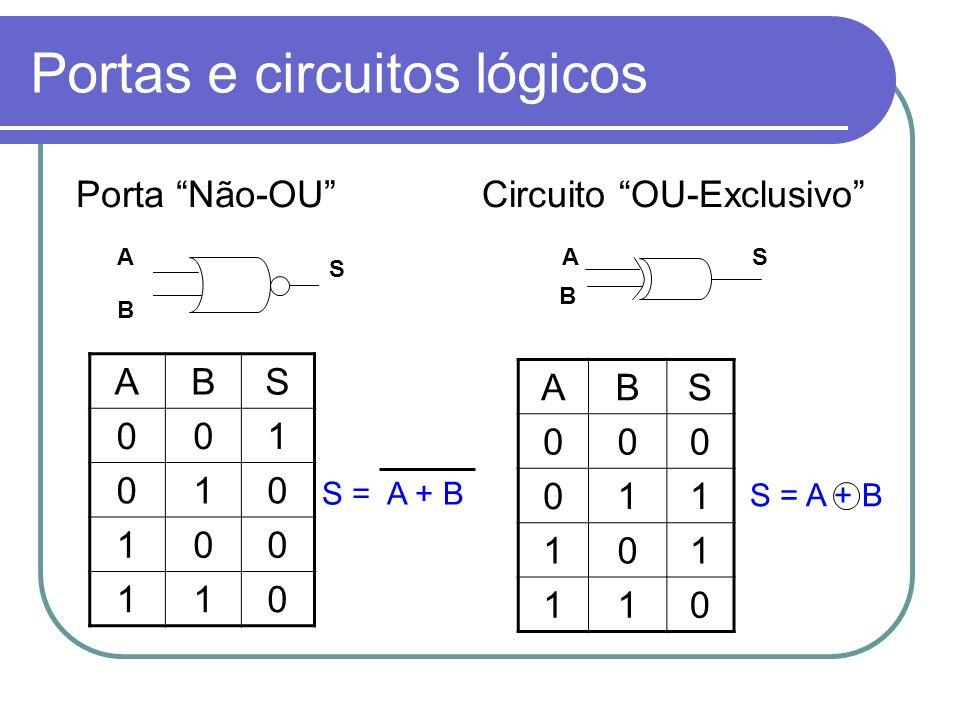 Portas e circuitos lógicos ABS 001 010 100 110 Porta Não-OU A B S S = A + B Circuito OU-Exclusivo A B S ABS 000 011 101 110 S = A + B