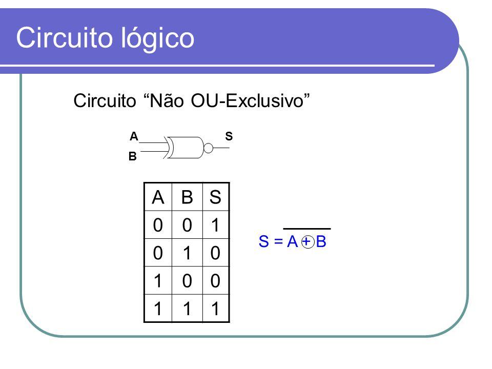 Circuito lógico Circuito Não OU-Exclusivo A B S ABS 001 010 100 111 S = A + B