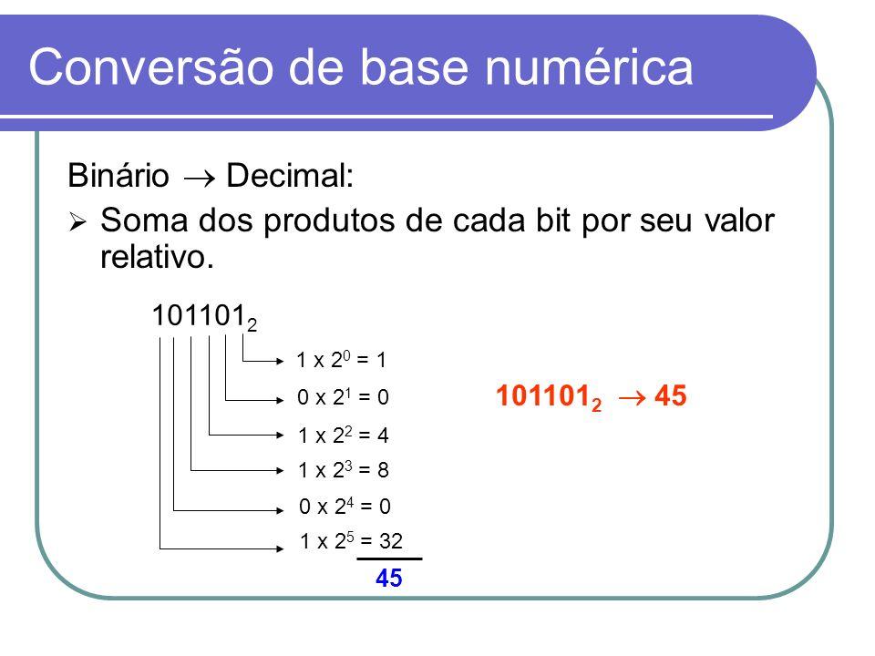 Conversão de base numérica Binário Decimal: Soma dos produtos de cada bit por seu valor relativo. 101101 2 1 x 2 5 = 32 1 x 2 0 = 1 0 x 2 1 = 0 1 x 2