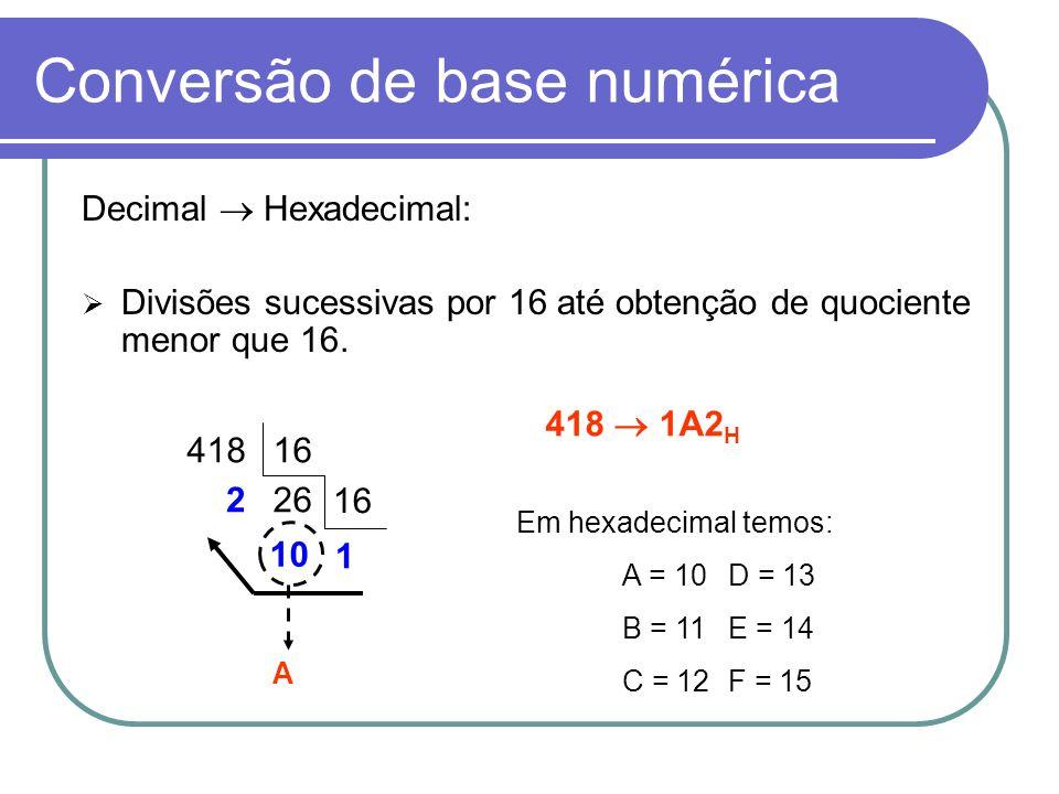 Decimal Hexadecimal: Divisões sucessivas por 16 até obtenção de quociente menor que 16. Conversão de base numérica 41816 262 16 1 10 418 1A2 H A Em he