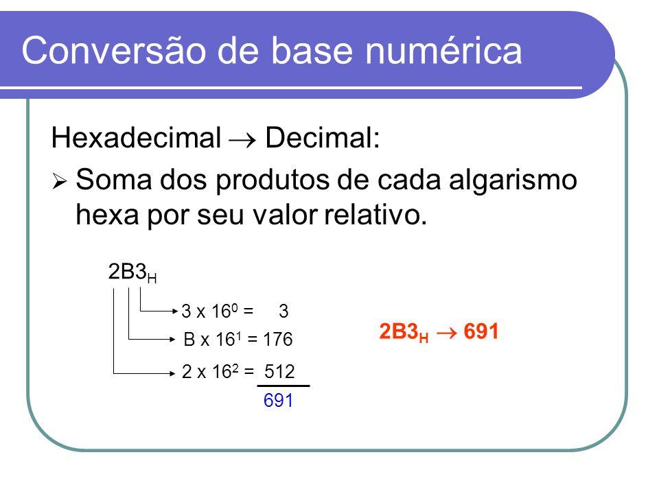 Hexadecimal Decimal: Soma dos produtos de cada algarismo hexa por seu valor relativo. 2B3 H 3 x 16 0 = 3 B x 16 1 = 176 2 x 16 2 = 512 691 2B3 H 691 C