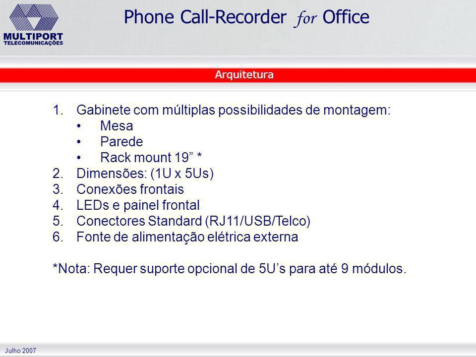 Julho 2007 Phone Call-Recorder for Office 1. 1.Gabinete com múltiplas possibilidades de montagem: Mesa Parede Rack mount 19 * 2. 2.Dimensões: (1U x 5U