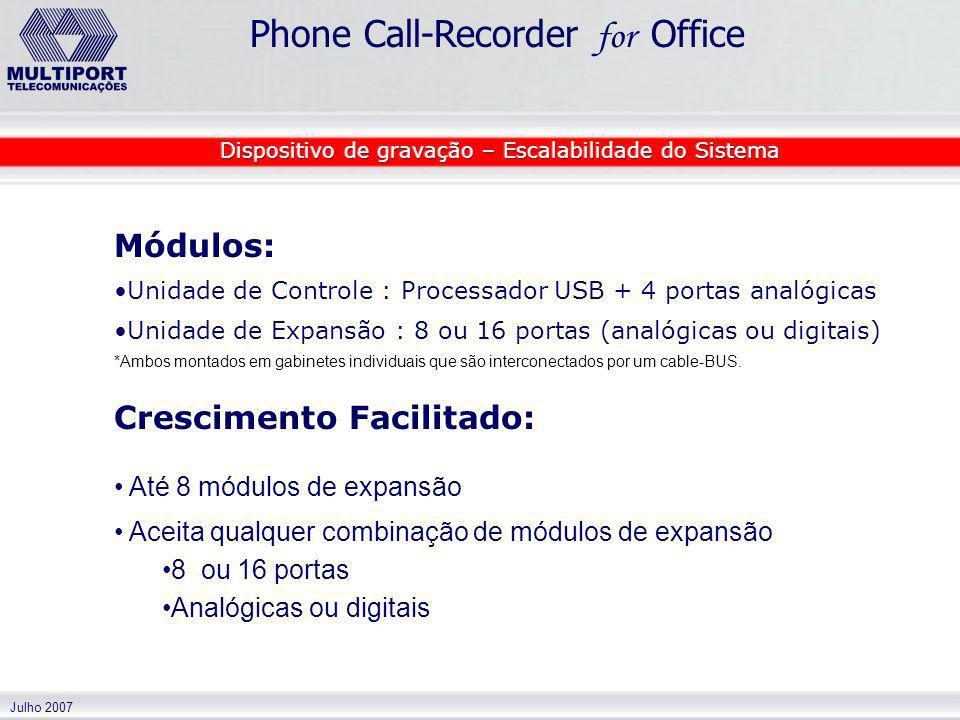 Julho 2007 Phone Call-Recorder for Office Módulos: Unidade de Controle : Processador USB + 4 portas analógicas Unidade de Expansão : 8 ou 16 portas (a