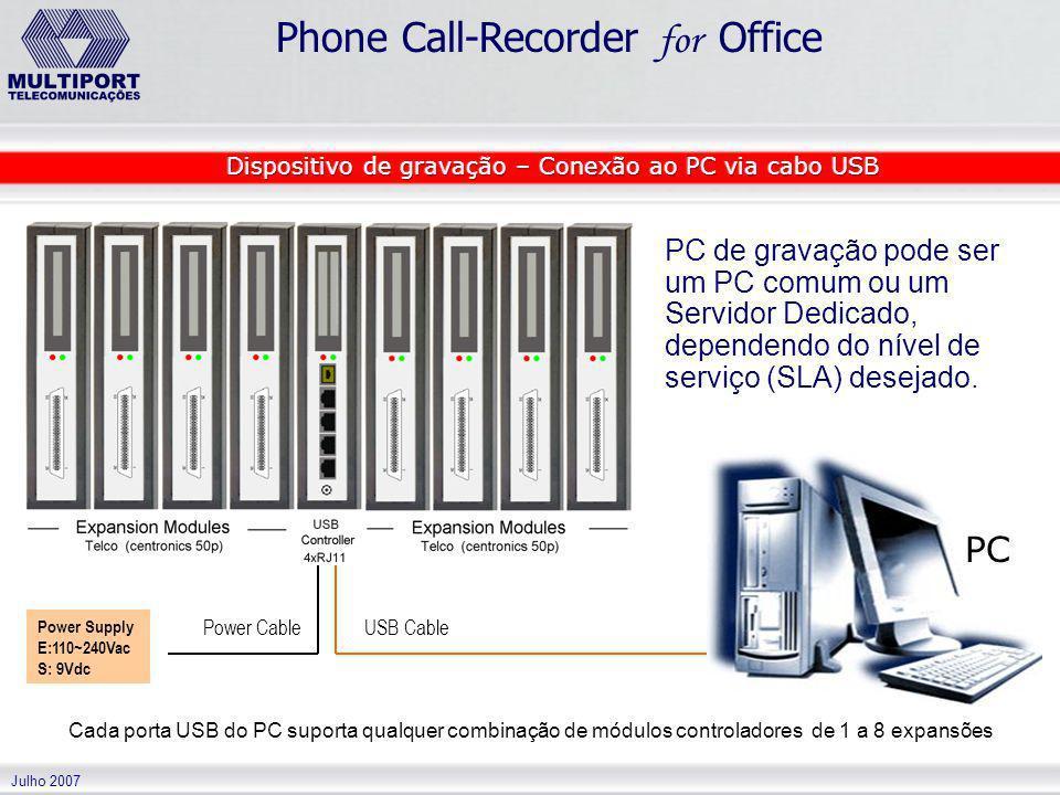 Julho 2007 Phone Call-Recorder for Office PC PC de gravação pode ser um PC comum ou um Servidor Dedicado, dependendo do nível de serviço (SLA) desejad