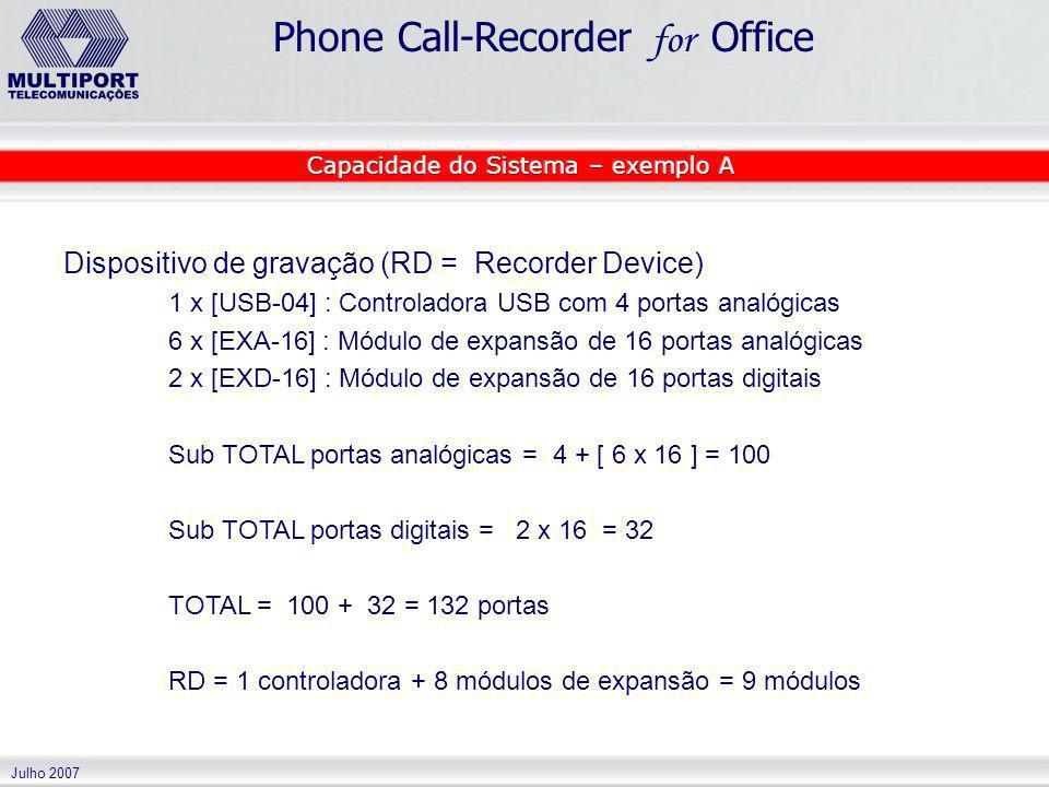 Julho 2007 Phone Call-Recorder for Office Dispositivo de gravação (RD = Recorder Device) 1 x [USB-04] : Controladora USB com 4 portas analógicas 6 x [