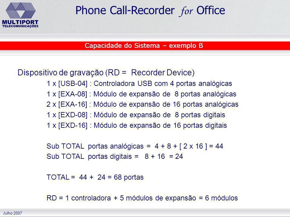 Julho 2007 Phone Call-Recorder for Office Dispositivo de gravação (RD = Recorder Device) 1 x [USB-04] : Controladora USB com 4 portas analógicas 1 x [