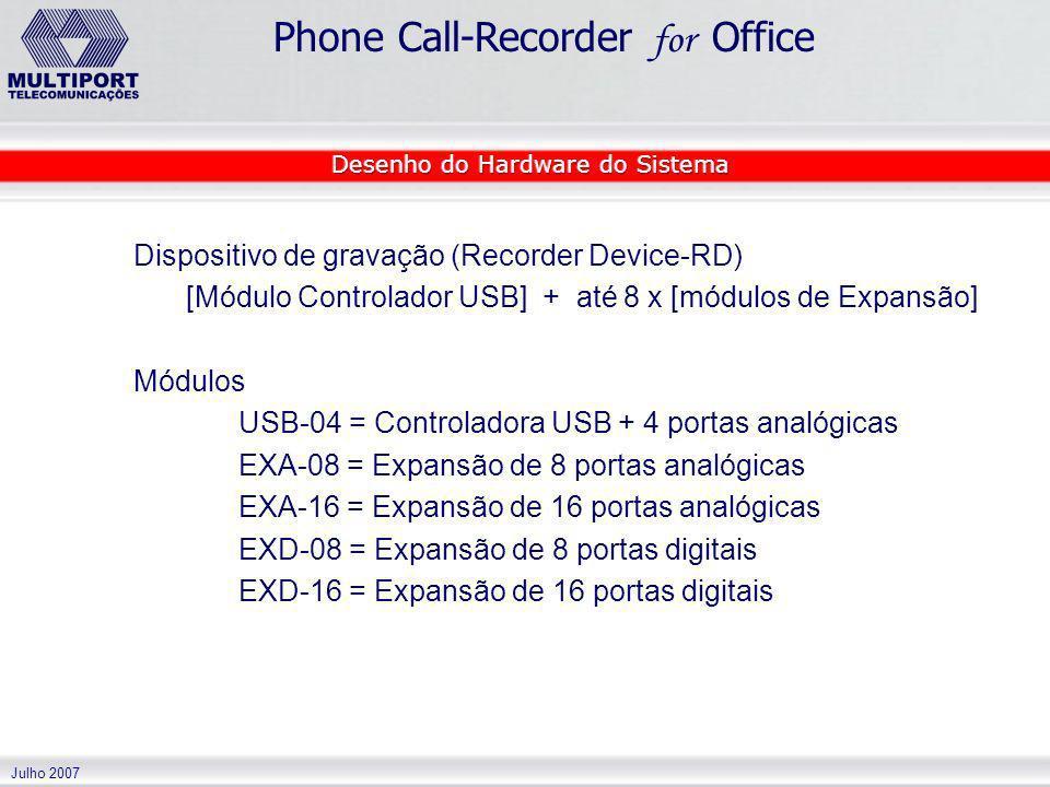 Julho 2007 Phone Call-Recorder for Office Dispositivo de gravação (Recorder Device-RD) [Módulo Controlador USB] + até 8 x [módulos de Expansão] Módulo
