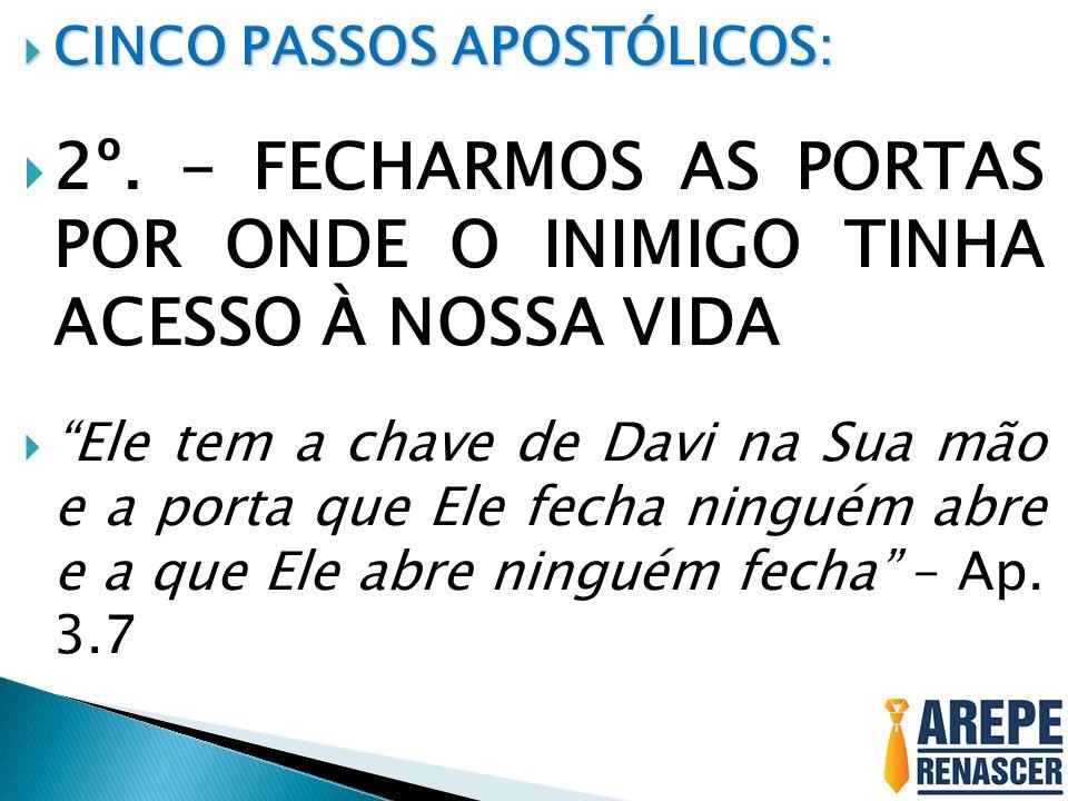 CINCO PASSOS APOSTÓLICOS: CINCO PASSOS APOSTÓLICOS: 2º. - FECHARMOS AS PORTAS POR ONDE O INIMIGO TINHA ACESSO À NOSSA VIDA Ele tem a chave de Davi na