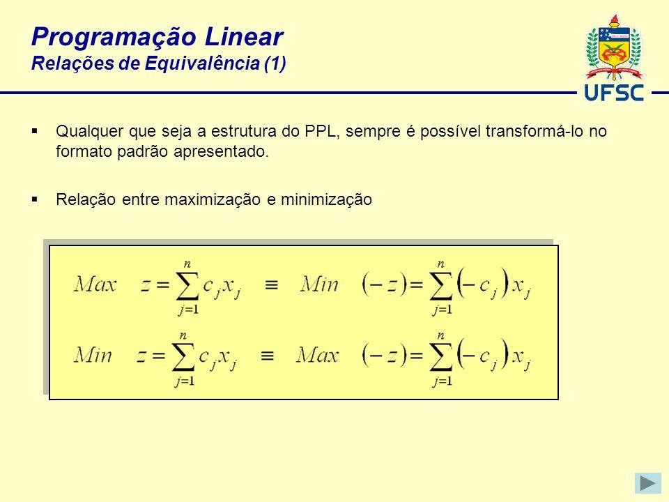 Programação Linear Relações de Equivalência (1) Qualquer que seja a estrutura do PPL, sempre é possível transformá-lo no formato padrão apresentado. R