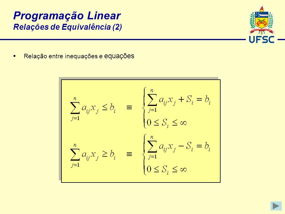 Programação Linear Relações de Equivalência (2) Relação entre inequações e equações