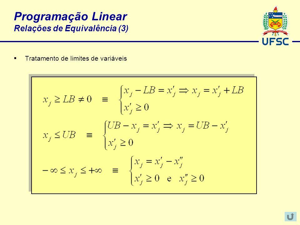 Programação Linear Relações de Equivalência (3) Tratamento de limites de variáveis