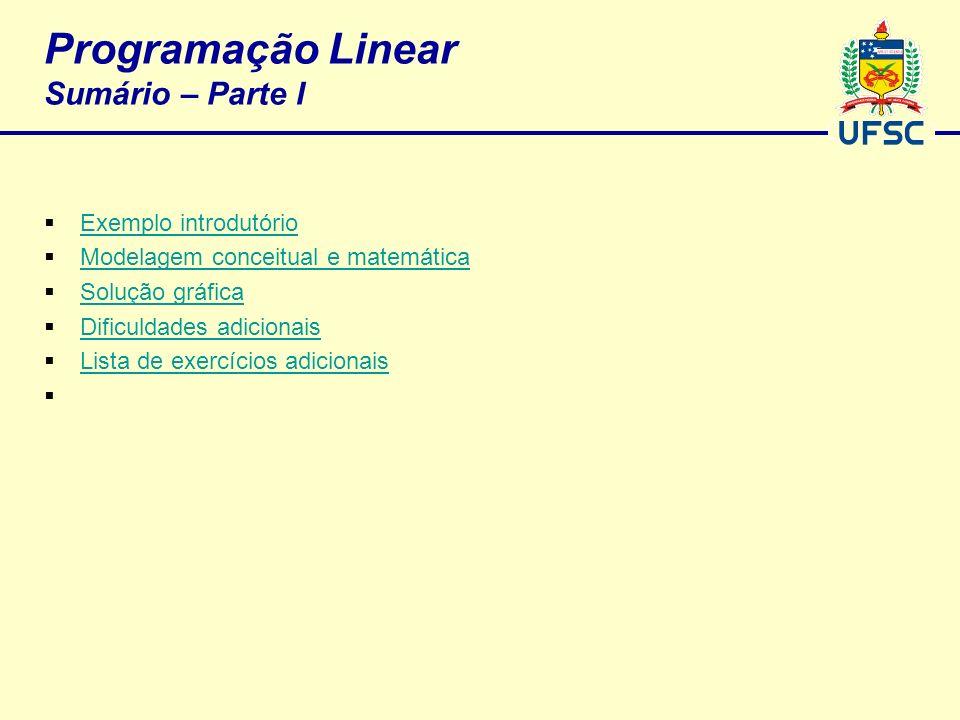 Programação Linear Sumário – Parte I Exemplo introdutório Modelagem conceitual e matemática Solução gráfica Dificuldades adicionais Lista de exercício