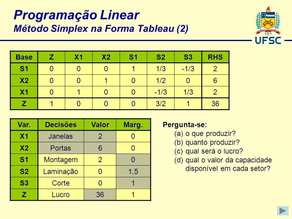 Programação Linear Método Simplex na Forma Tableau (2) BaseZX1X2S1S2S3RHS S100011/3-1/32 X200101/206 X10100-1/31/32 Z10003/2136 Var.DecisõesValorMarg.