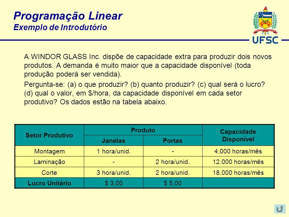 Programação Linear Exemplo de Introdutório A WINDOR GLASS Inc. dispõe de capacidade extra para produzir dois novos produtos. A demanda é muito maior q